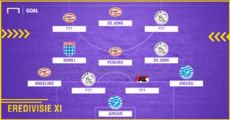 Eredivisie Team van de Week 20 2018/19