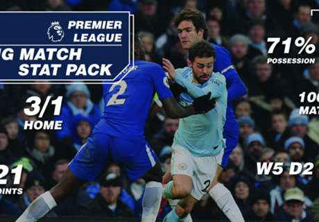 Punter Pack: Premier League Match Day 16
