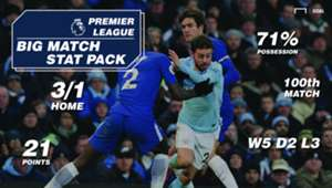 Chelsea Manchester City Punter Pack