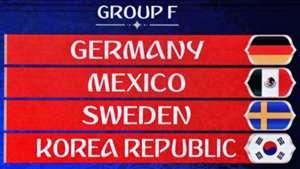 WM 2018 Spielplan Gruppe F Deutschland Mexiko Schweden Südkorea