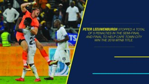 Peter Leeuwenburgh MTN8