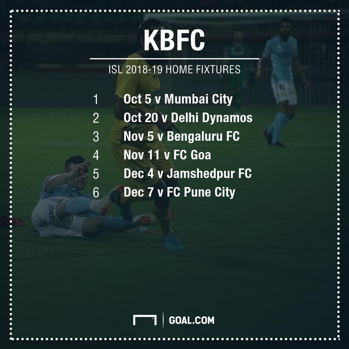 ISL 2018-19 KBFC Home