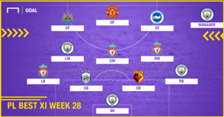 PL Team of the Week 2017-2018 สัปดาห์ที่ 28