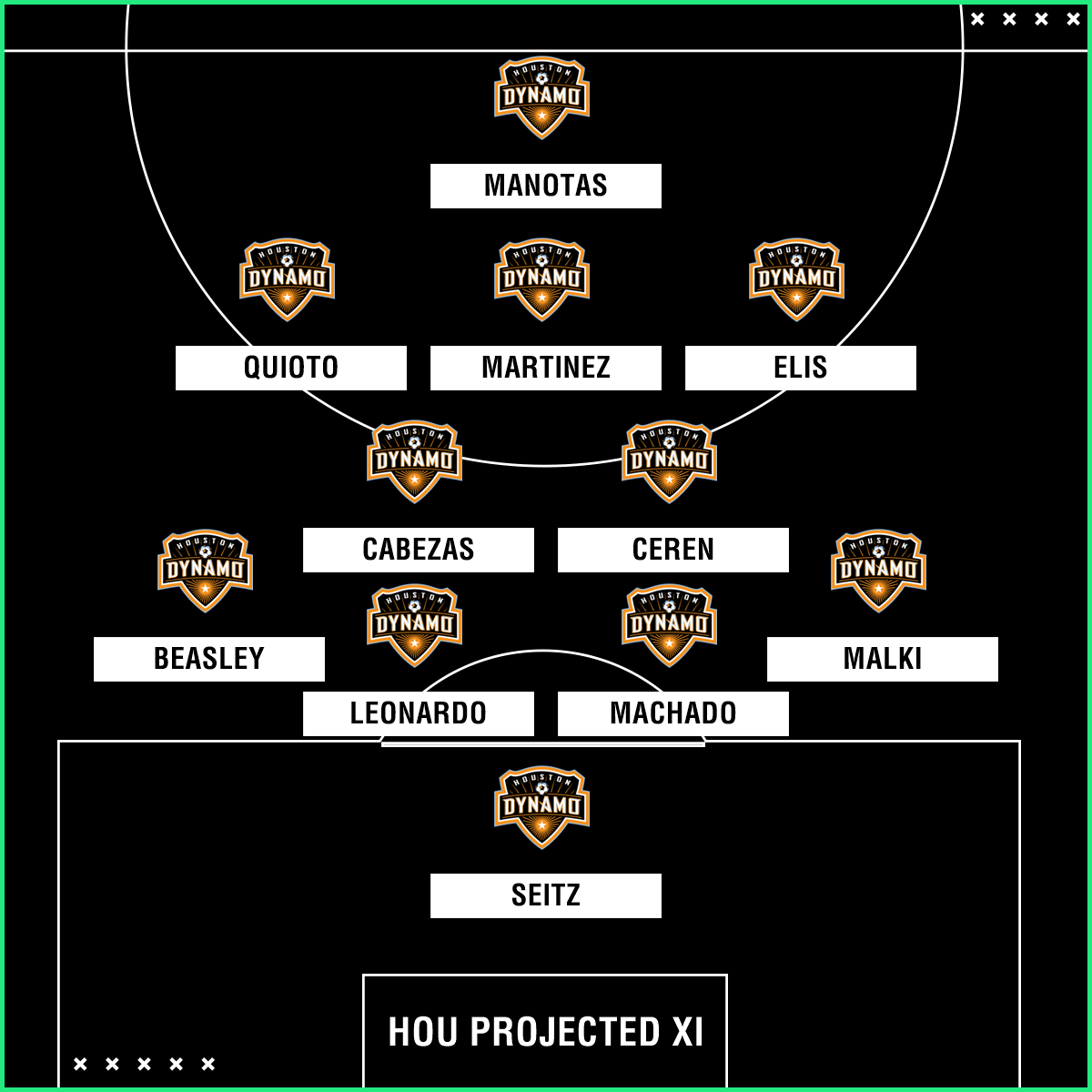 GFX Houston Dynamo XI