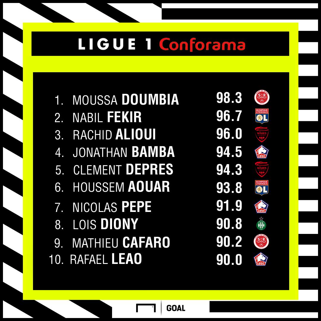 Ligue 1 171218