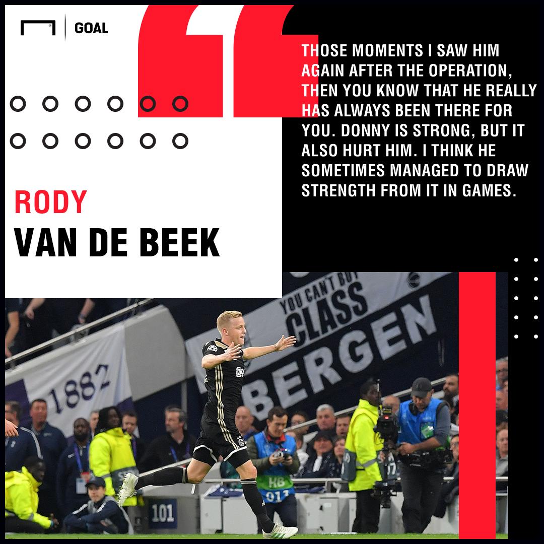 Donny van de Beek Rody