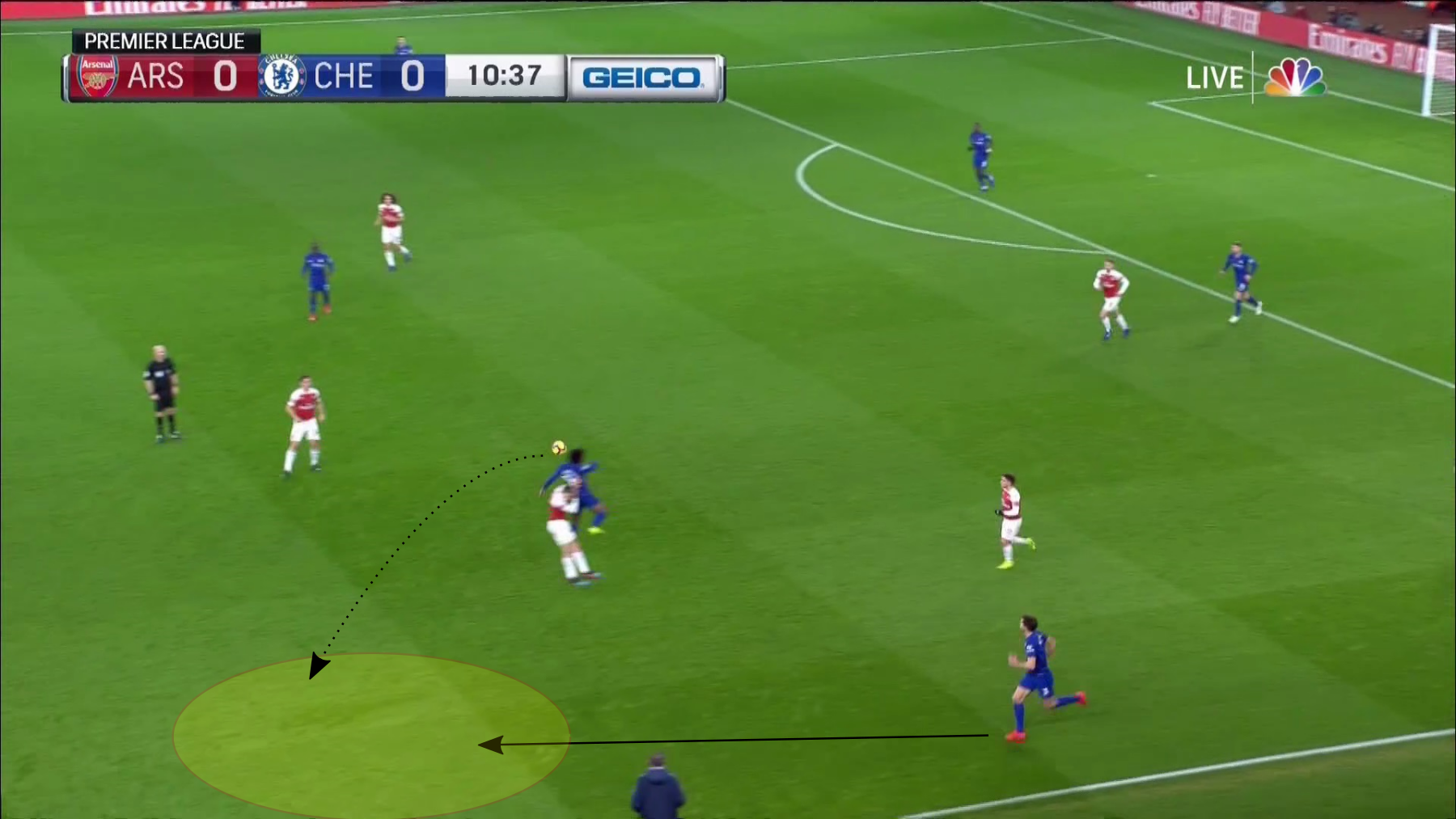 Arsenal Chelsea 3.