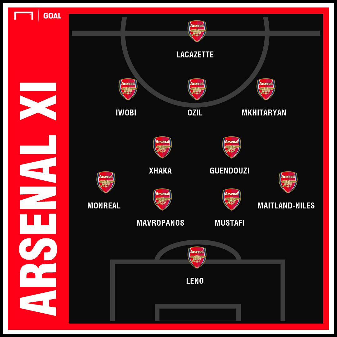 Arsenal XI vs Palace