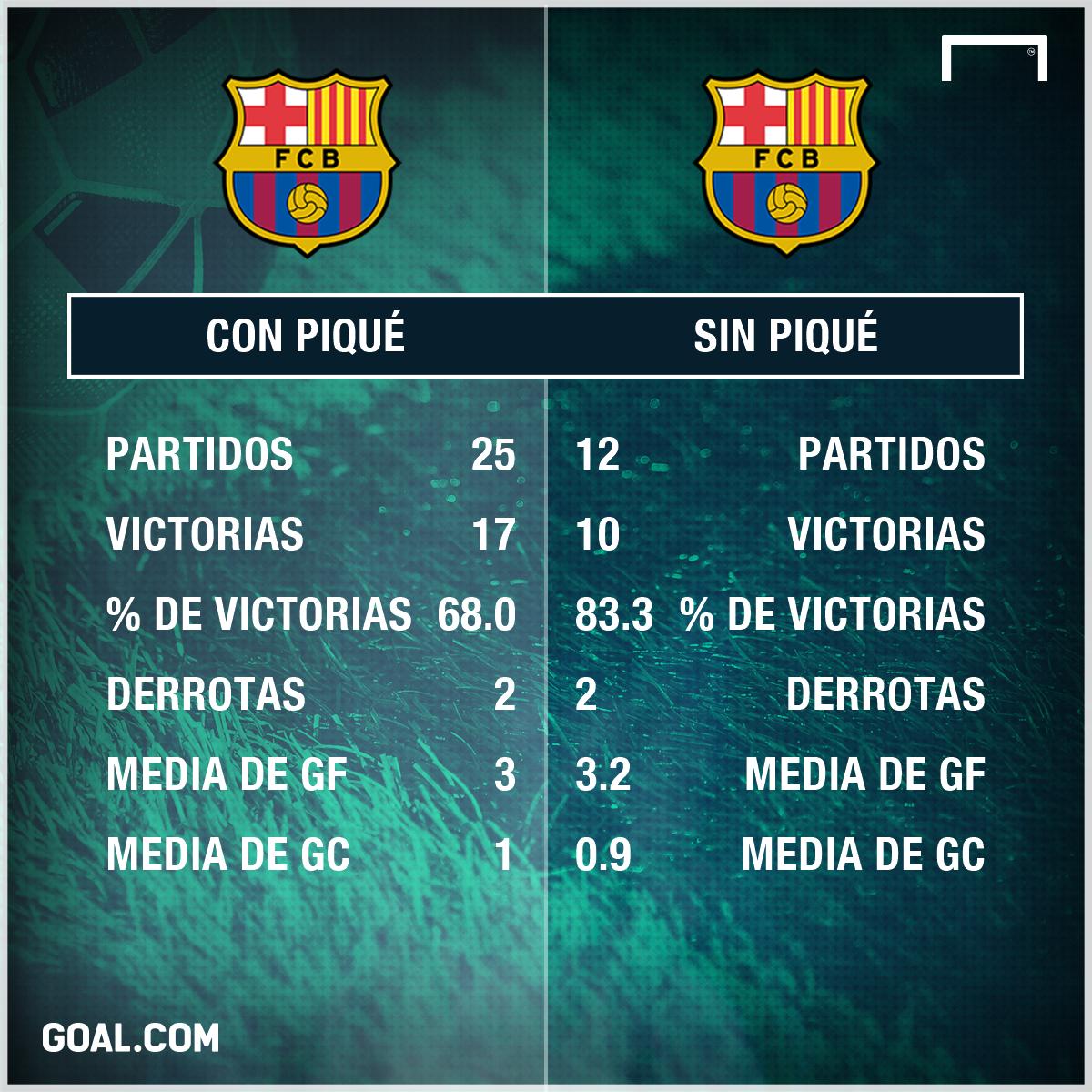 Sin Pique FCB