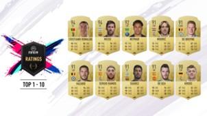 FIFA 19 Top 10 Ratings
