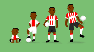 Steven Bergwijn Ajax PSV