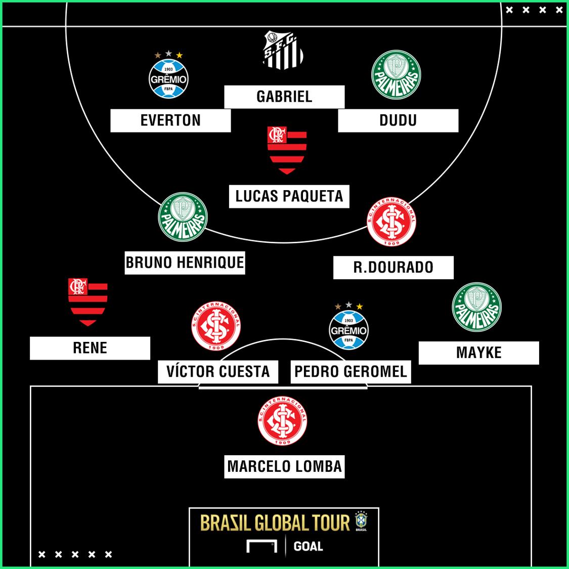 Brasileirao Team of 2018 BGT GFX 06122018