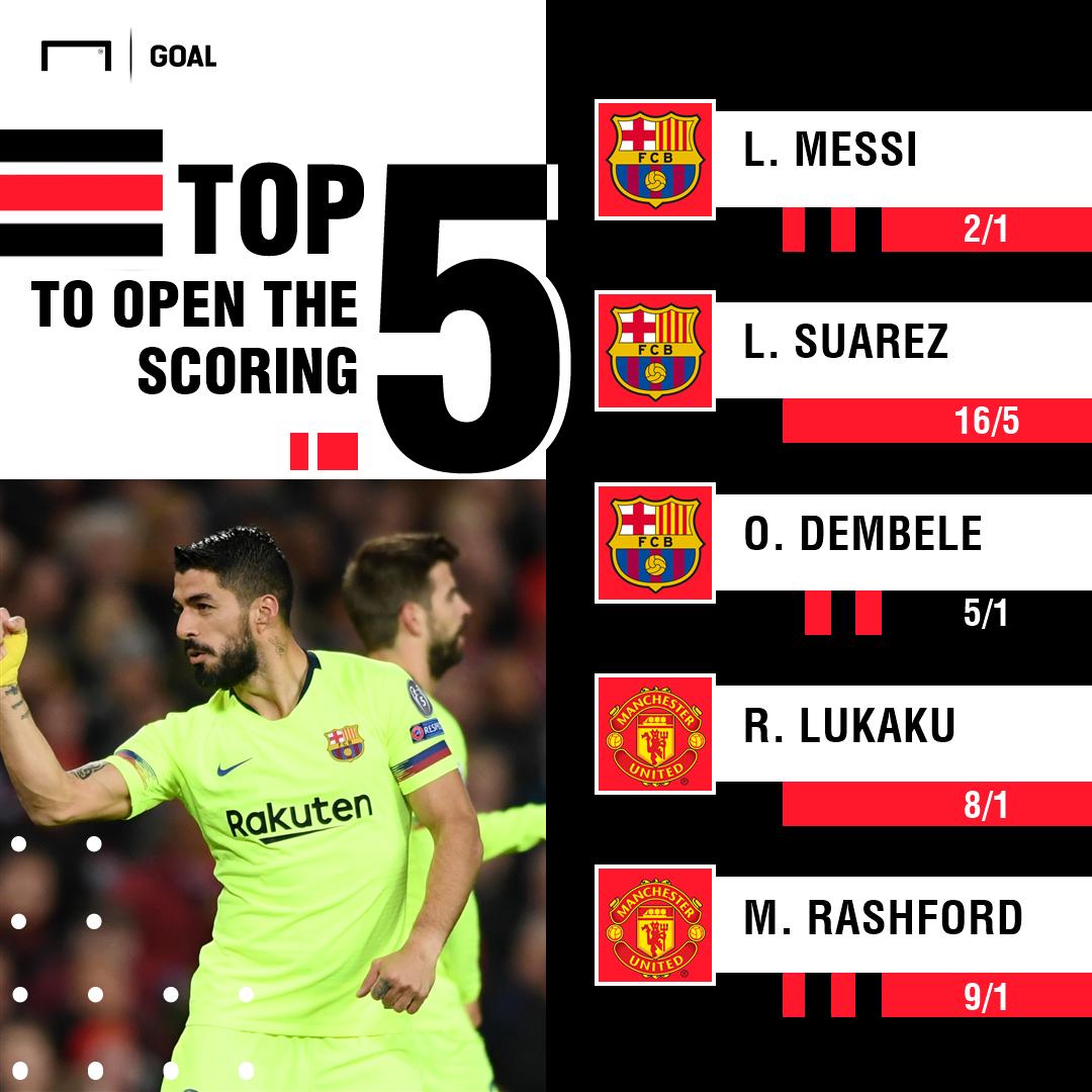 Barcelona Manchester United scorers graphic
