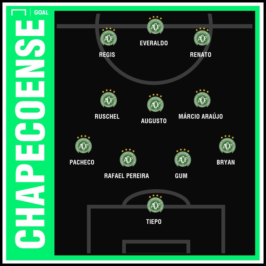 Chapecoense GFX