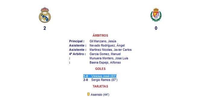 Vinicius Real Madrid