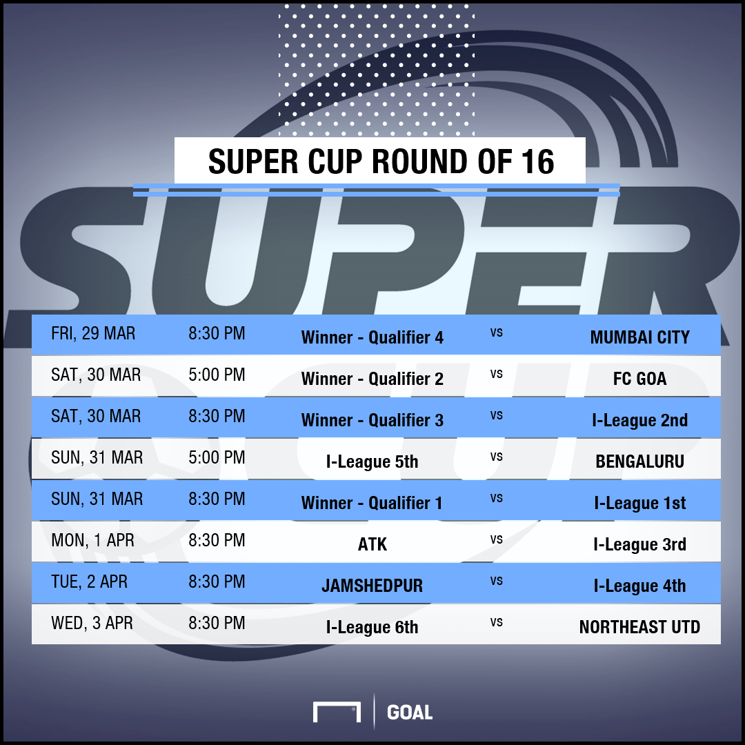 PS Super Cup R16