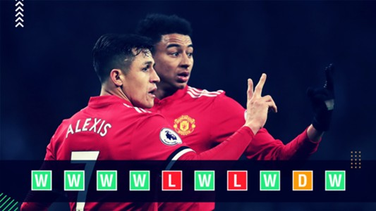 Man Utd Champions League power rankings