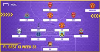 PL Team of the Week 2017-2018 สัปดาห์ที่ 33