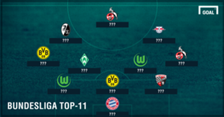 GFX Bundesliga Top-11 32. Spieltag ohne Namen
