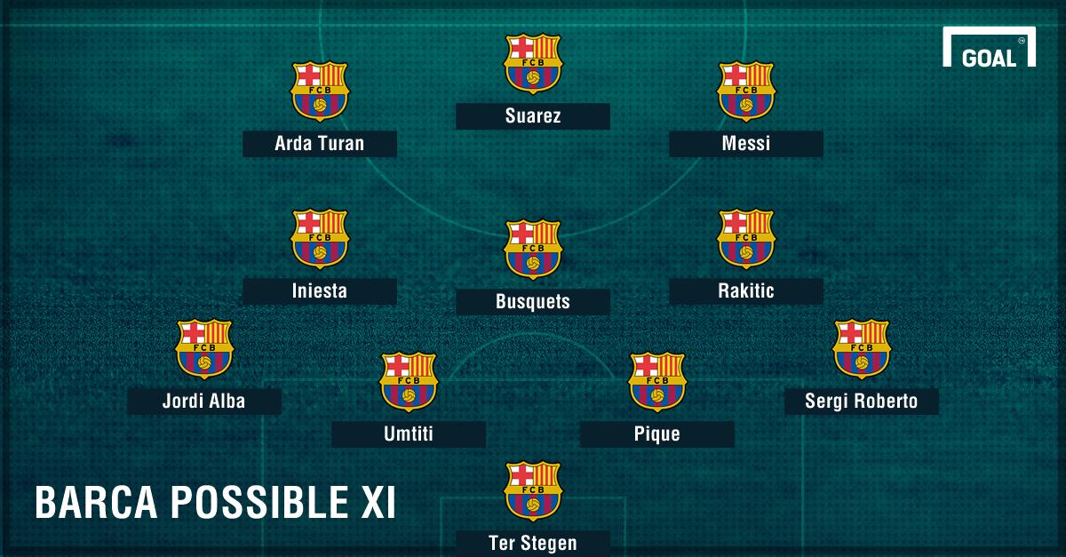 Barcelona possible Clasico
