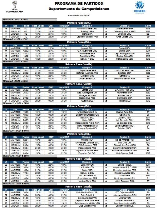 Dias y horarios Copa Sudamericana 2019