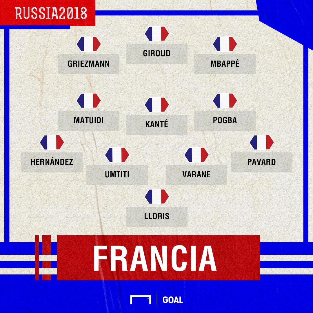 Posible XI de Francia