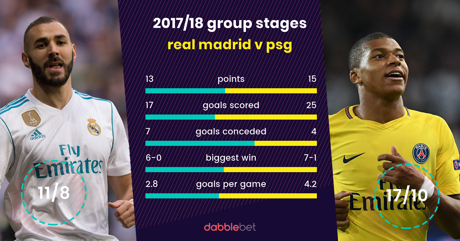 Real Madrid PSG graphic