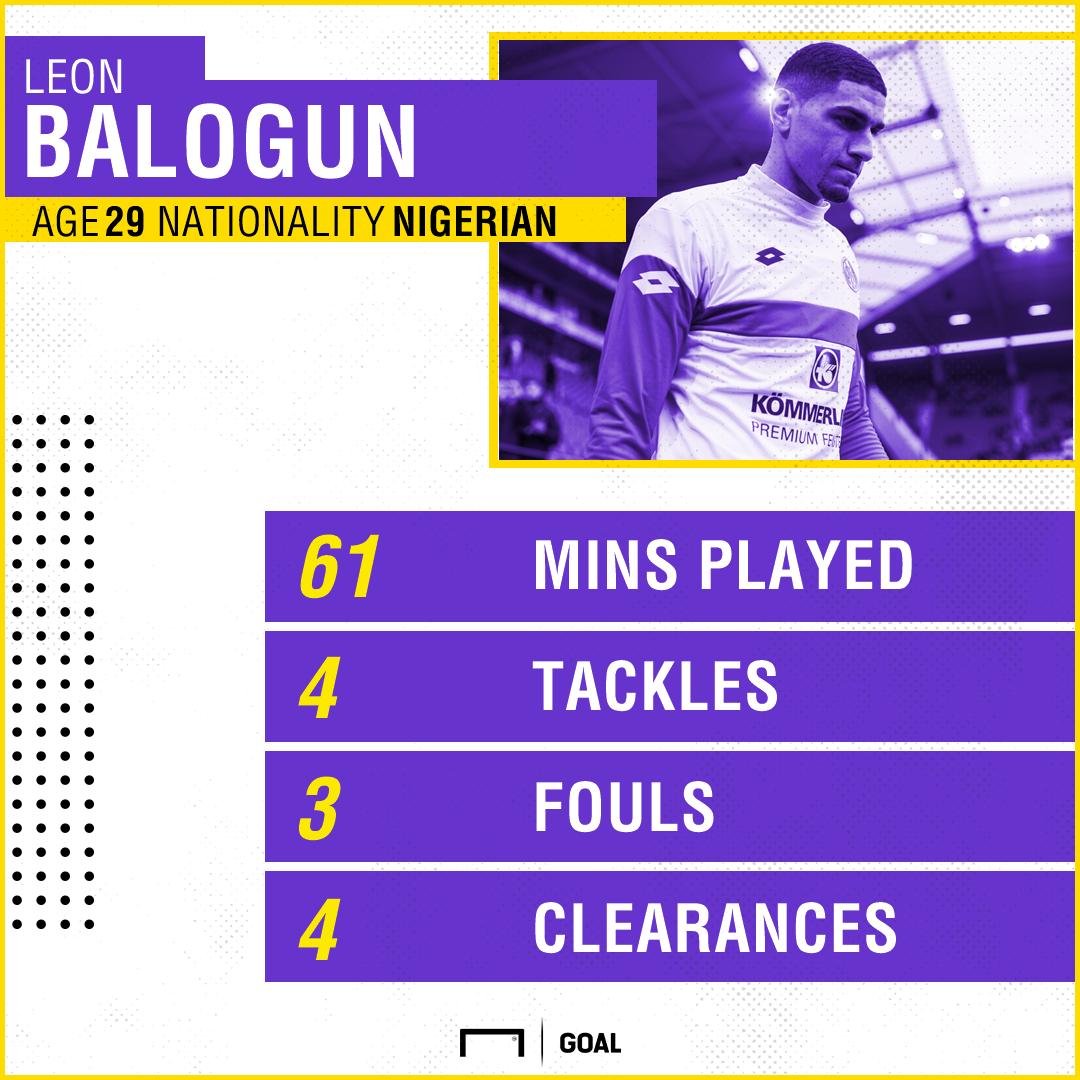 Balogun PS