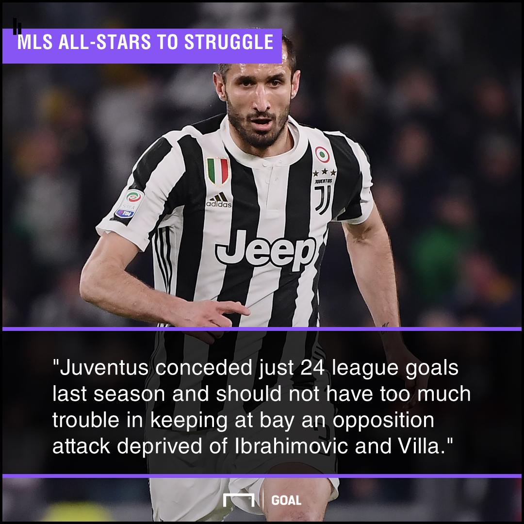 MLS all stars Juventus graphic