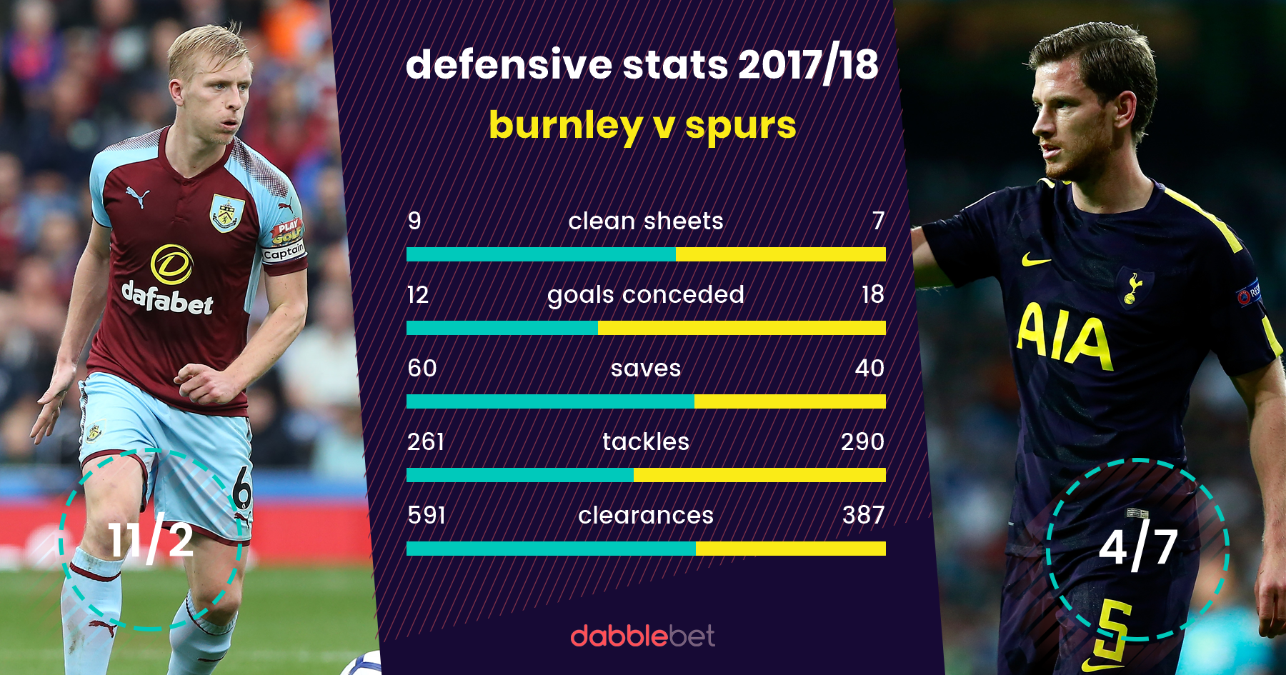 Burnley Spurs graphic