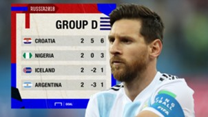 Lionel Messi Argentina 2018 World Cup