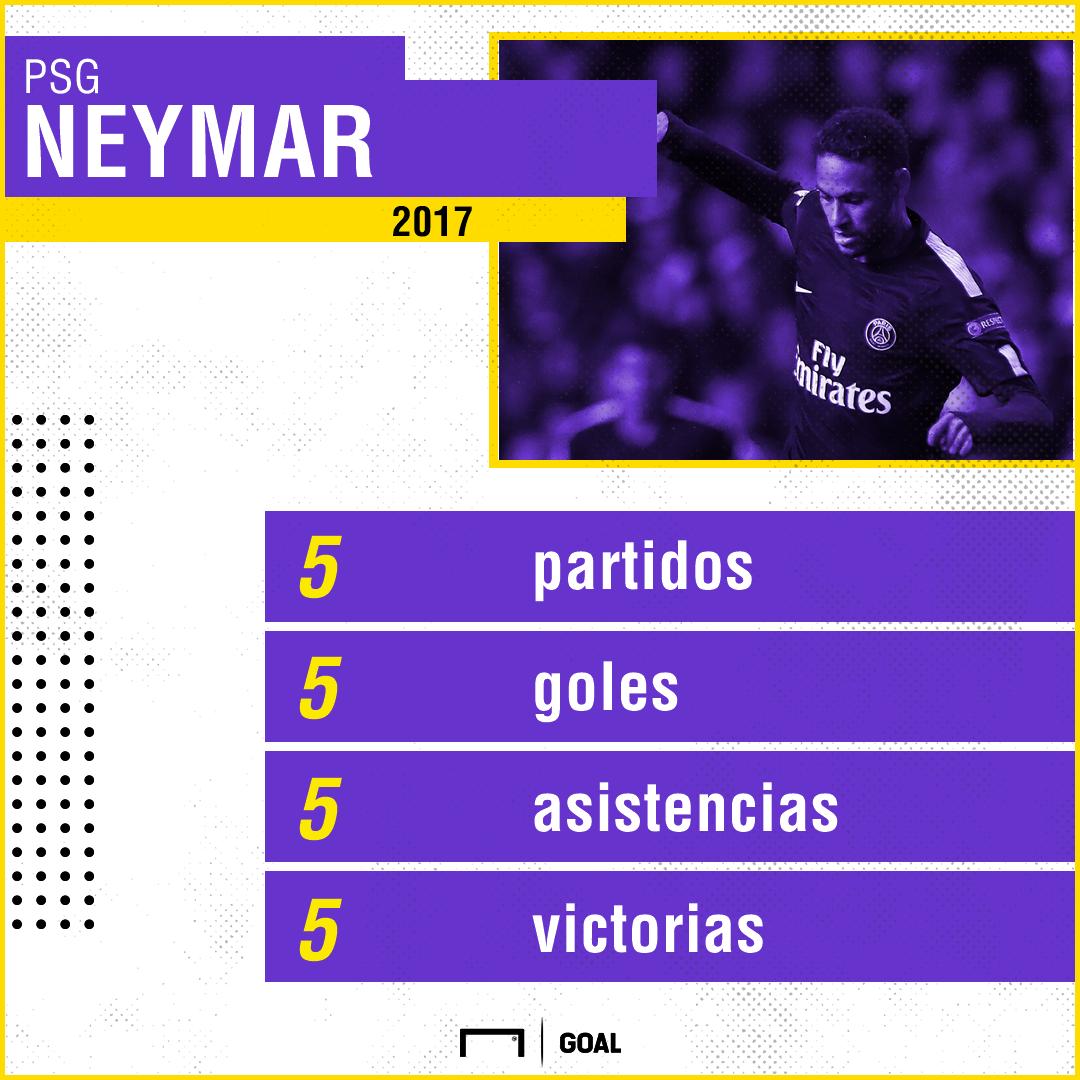 Neymar Empezó Mejor En El PSG Que En El Barcelona