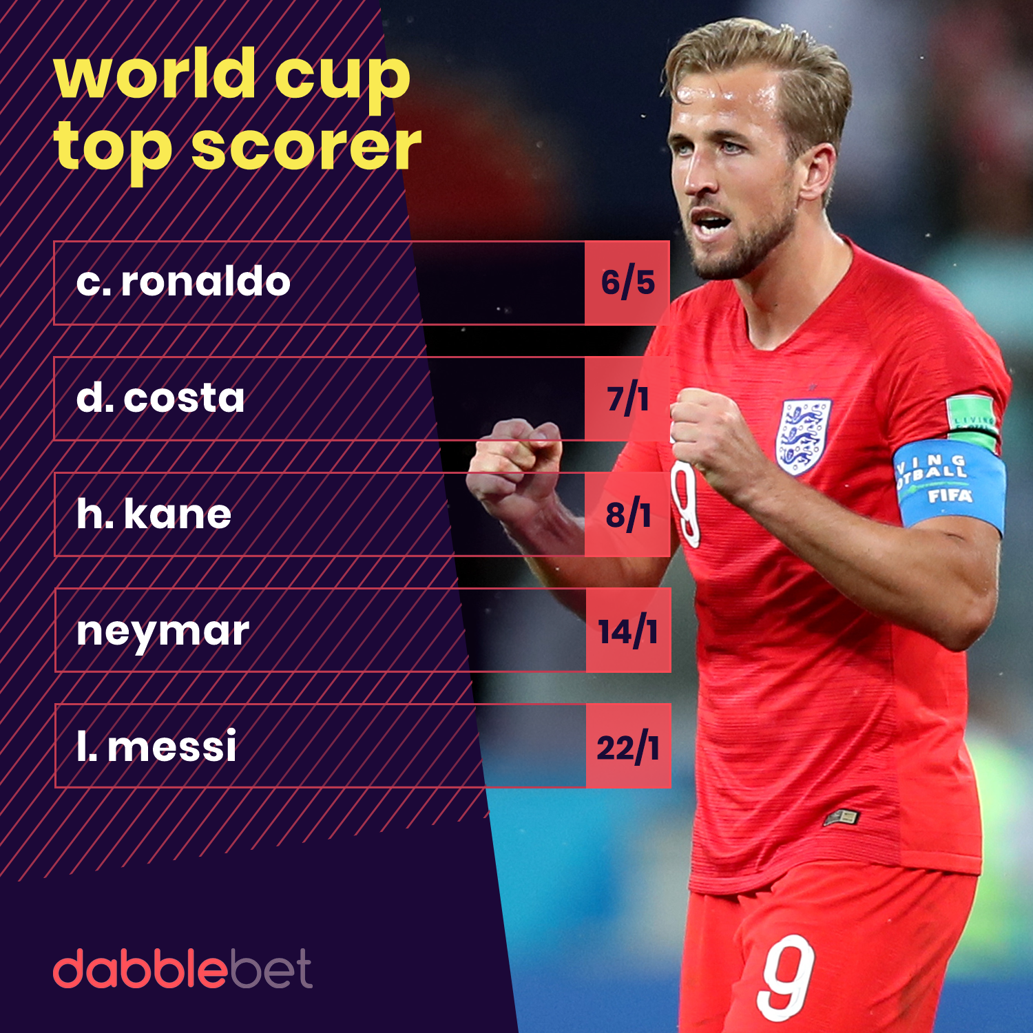 World Cup top scorer 20-06 graphic