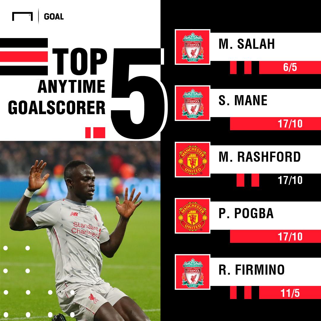 Man United Liverpool scorers graphic
