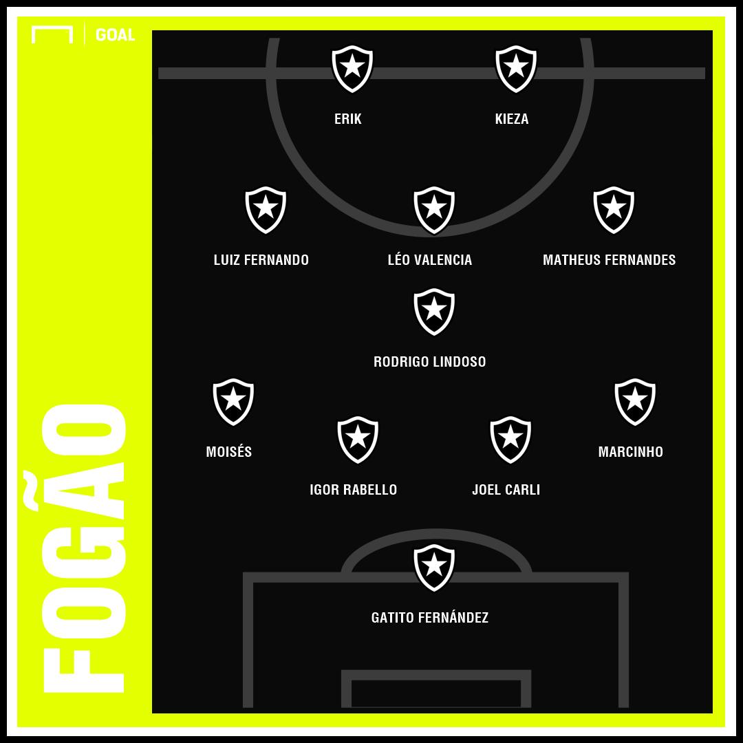 Onde vai passar o jogo entre Botafogo x Internacional pelo ... 24d79c91f43e9
