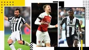 GFX Juventus Free Transfers Ramsey Pirlo Pogba