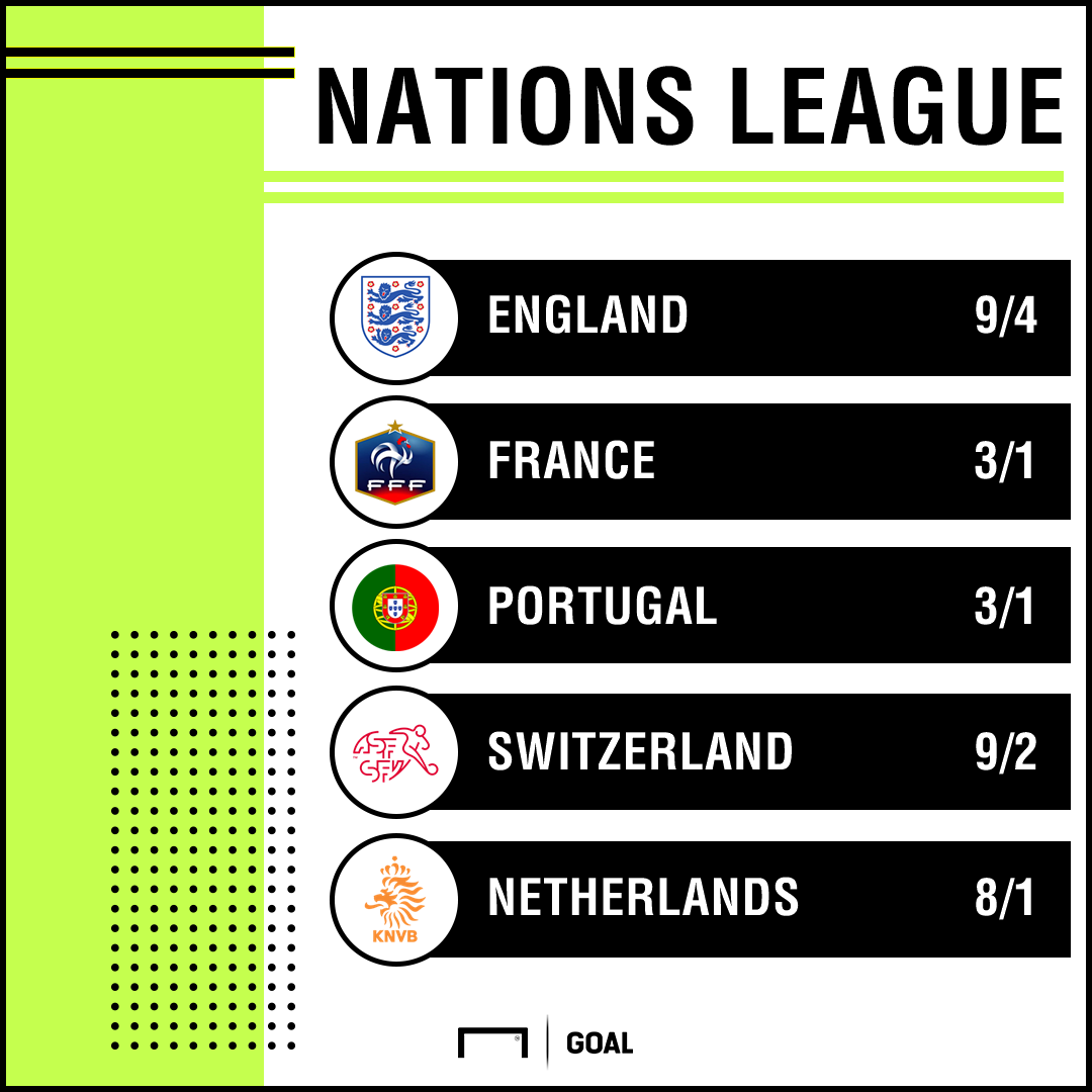 Nations League Outright Odds