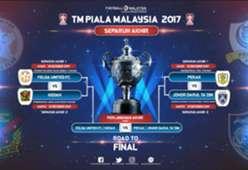 New first leg Malaysia Cup semi-final dates, 03102017