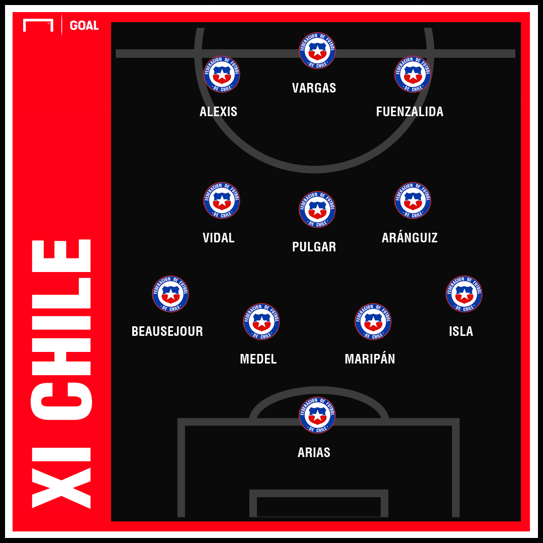 Chile PS