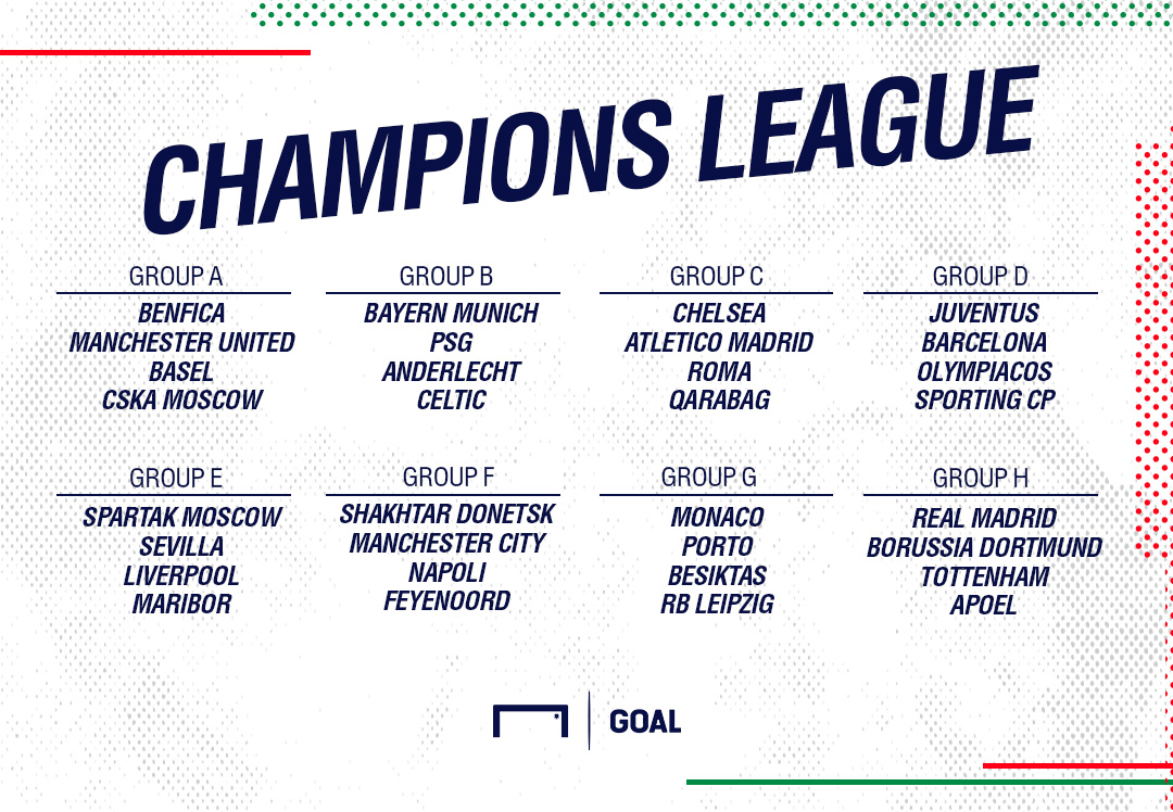 Champions League Draw Gfx