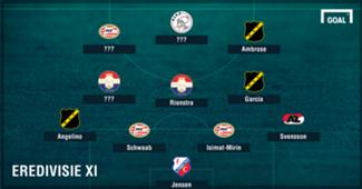 Eredivisie XI?