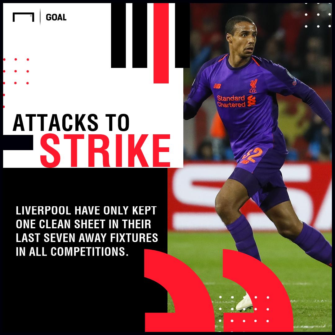 Watford Liverpool graphic