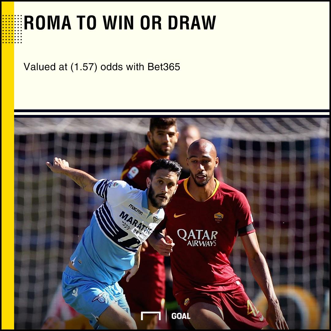 Betting Preview: Lazio vs Roma: Stake on the Giallorossi ...
