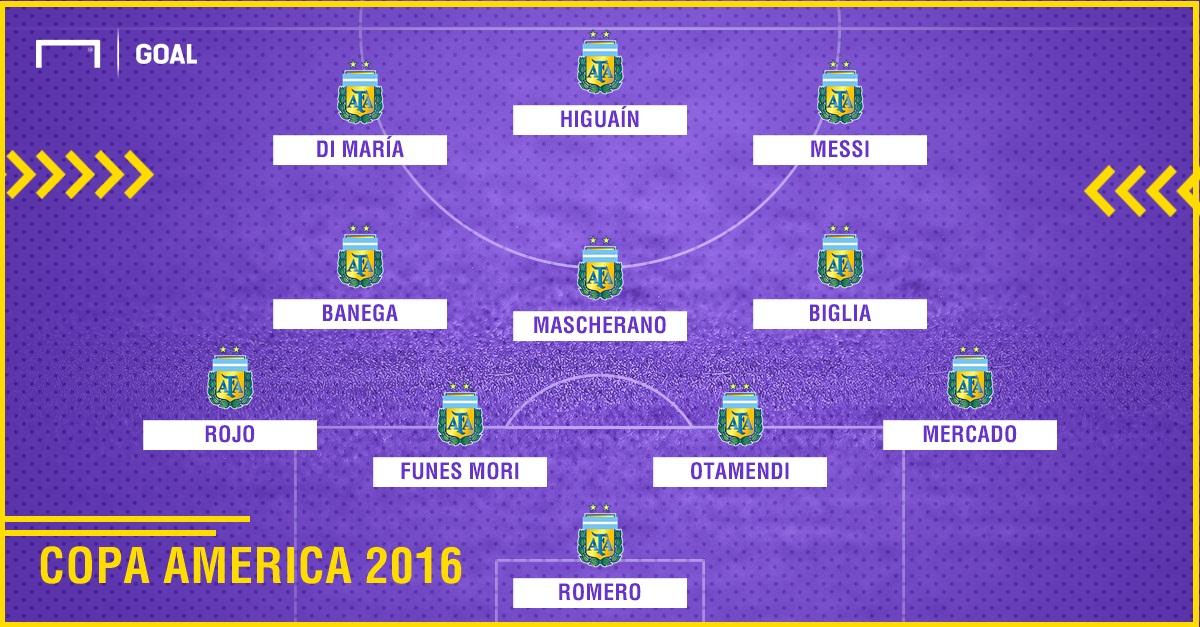GFX Argentina XI Final Copa America 2016