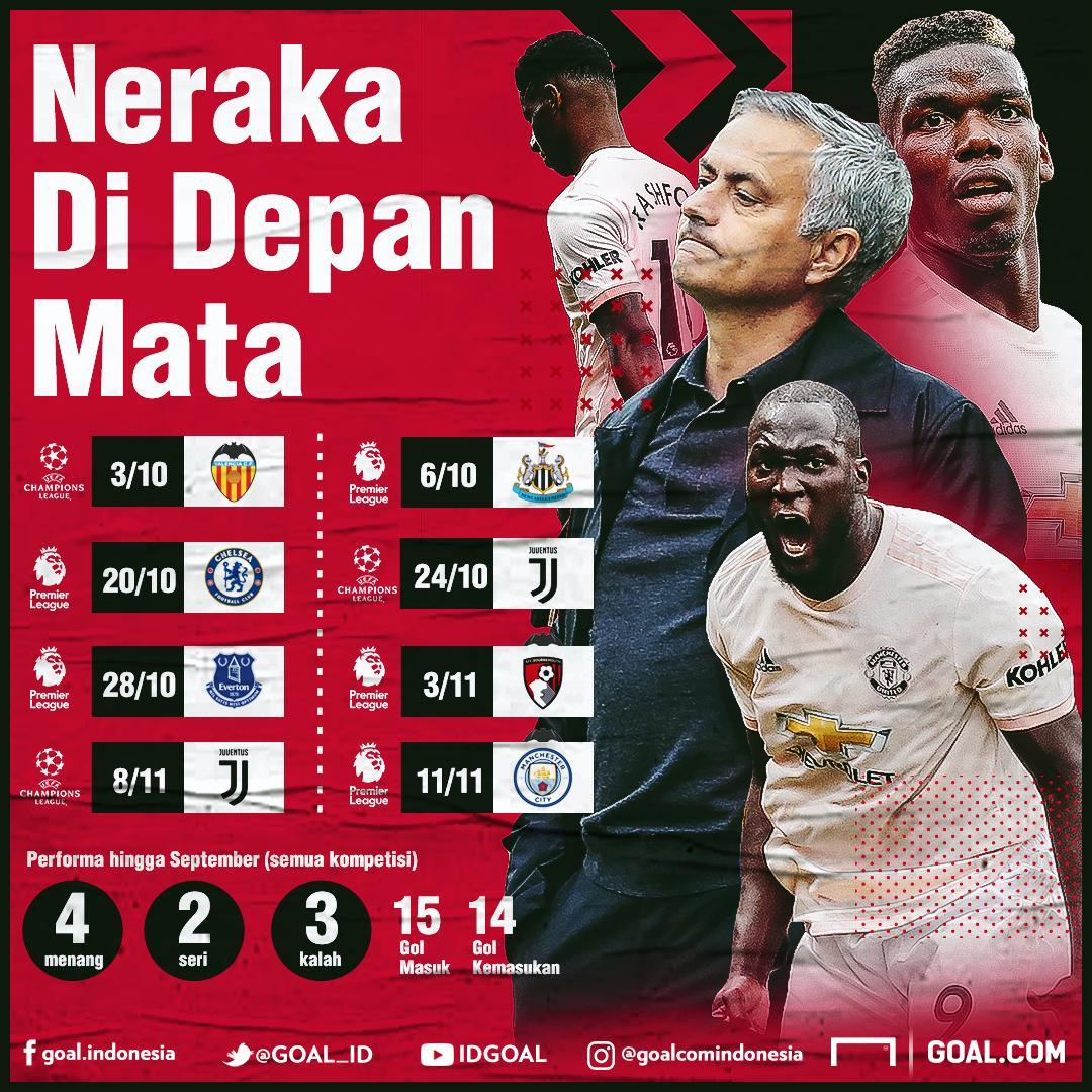 Jadwal Neraka Manchester United