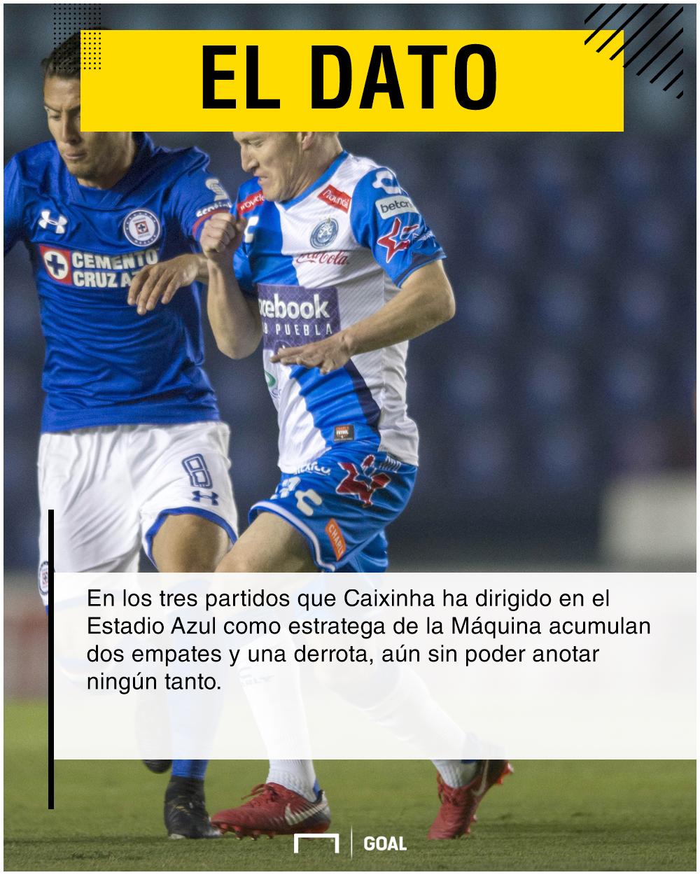 Cruz Azul vs Puebla