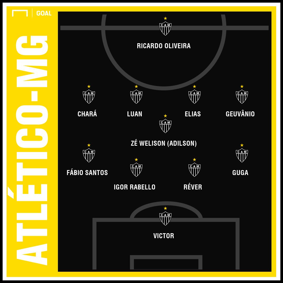 GFX Atlético Mg