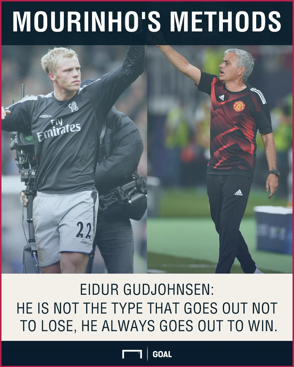 Eidur Gudjohnsen Jose Mourinho methods