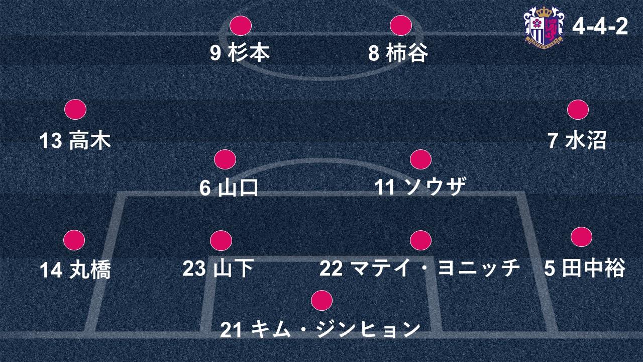 2018-11-09-cerezoosaka-formation
