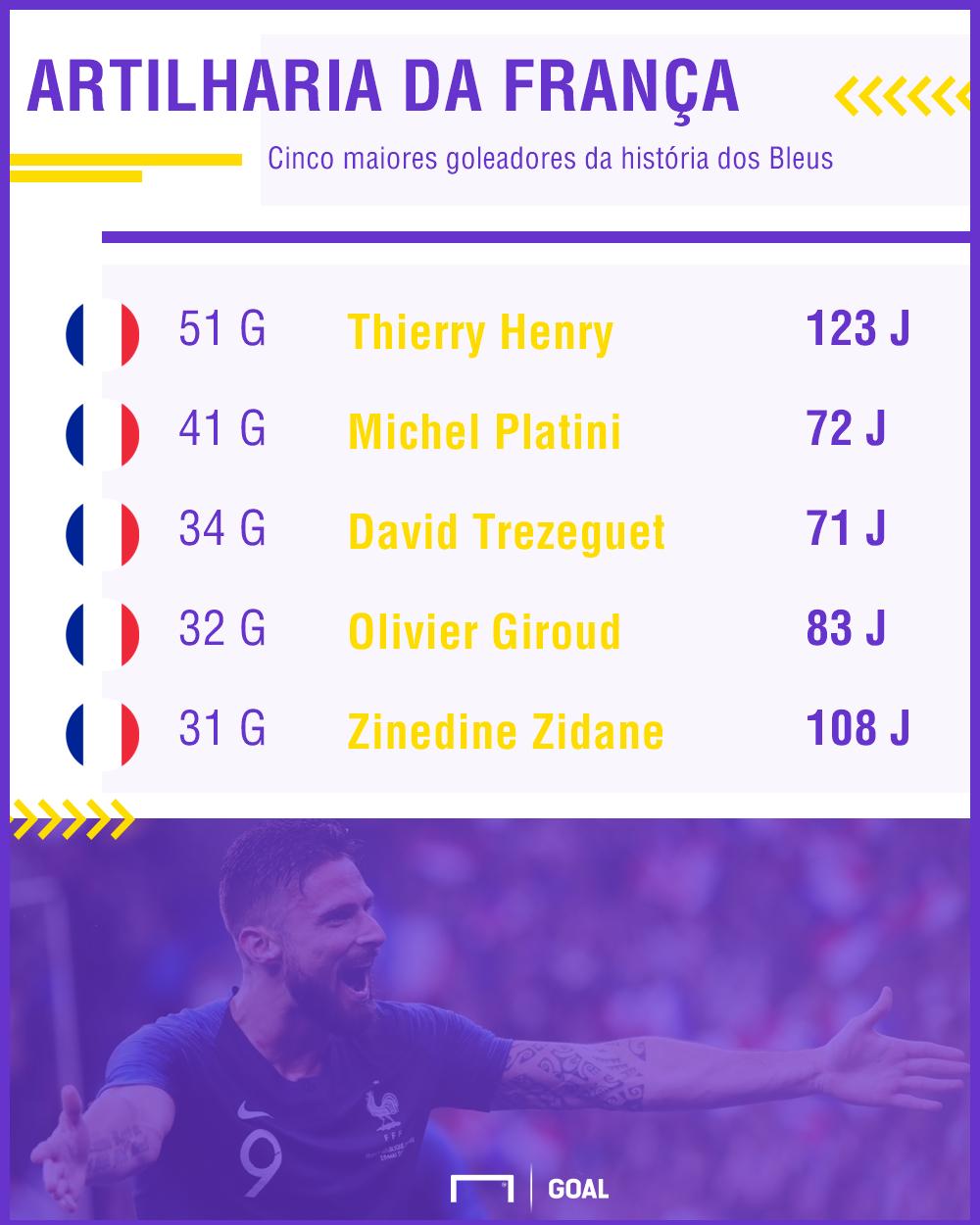 GFX França 10092018